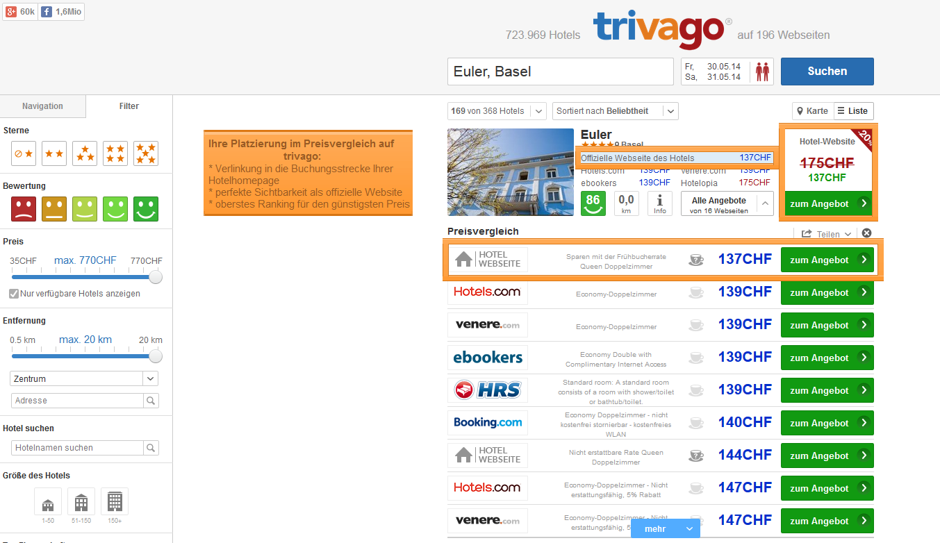 for Trivago comparateur hotel